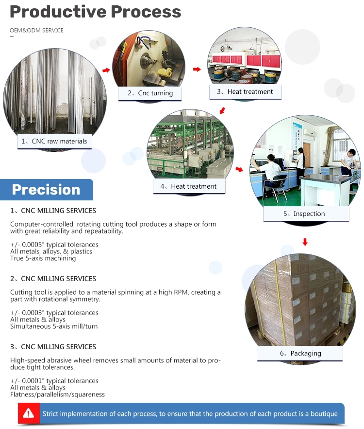 CNC工艺流程-1
